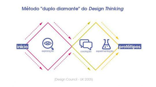 img_design_thinking